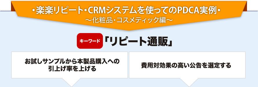 アシスト店長・CRMシステムを使ってのPDCA実例