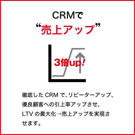 CRMで売上アップ